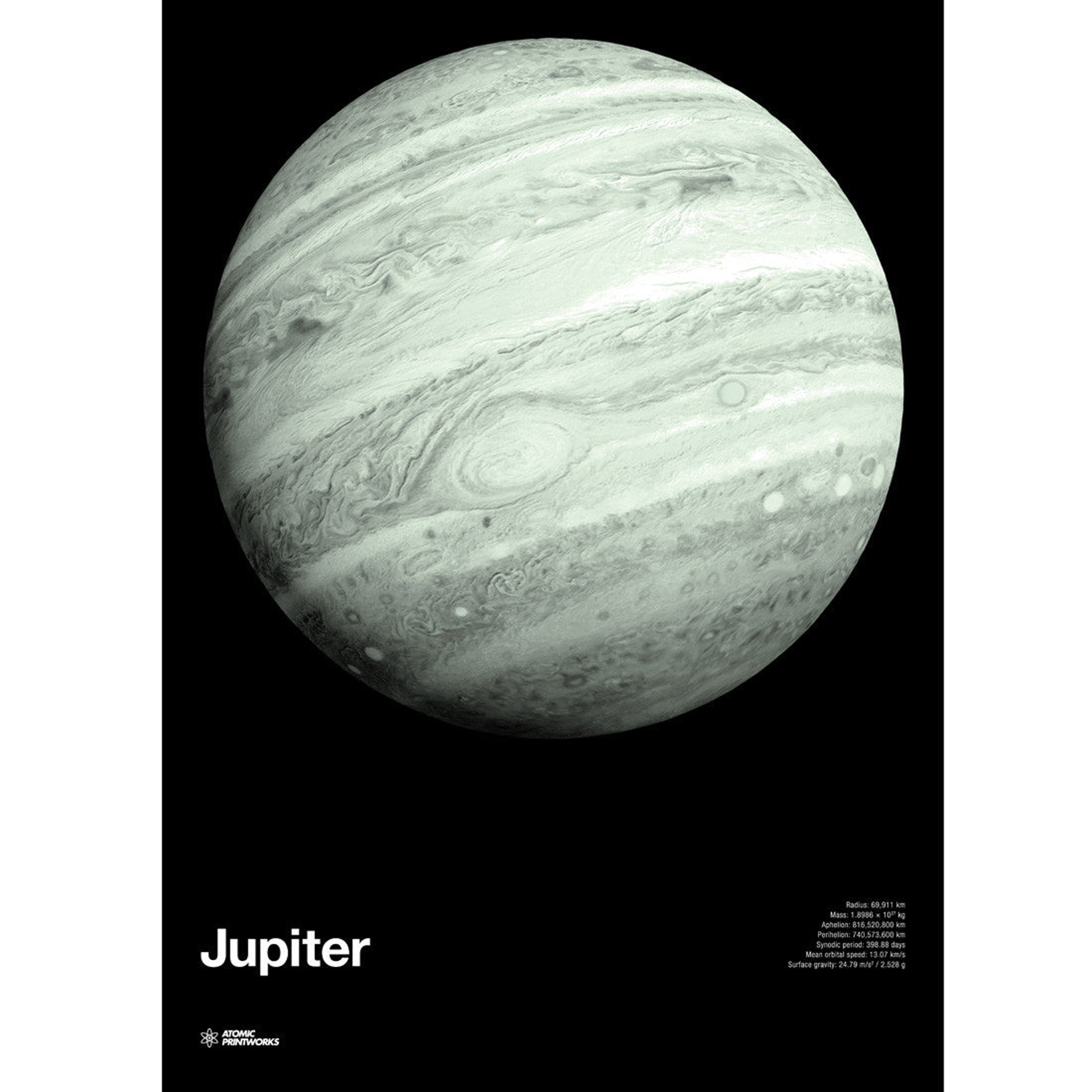 Jupiter by Atomic Printworks