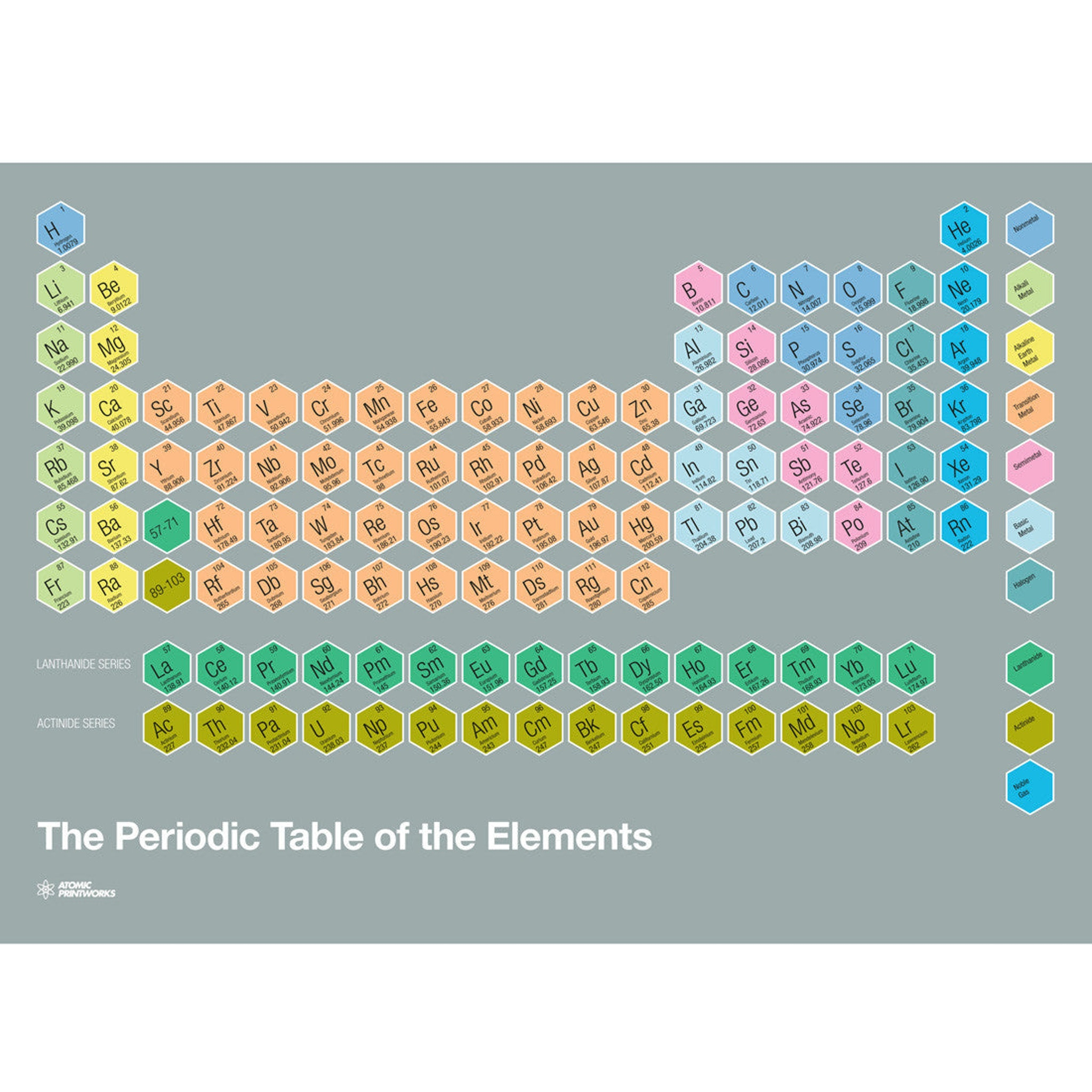 Lanthanides on periodic table images periodic table images lanthanide periodic table images periodic table images lanthanides on the periodic table gallery periodic table images gamestrikefo Images