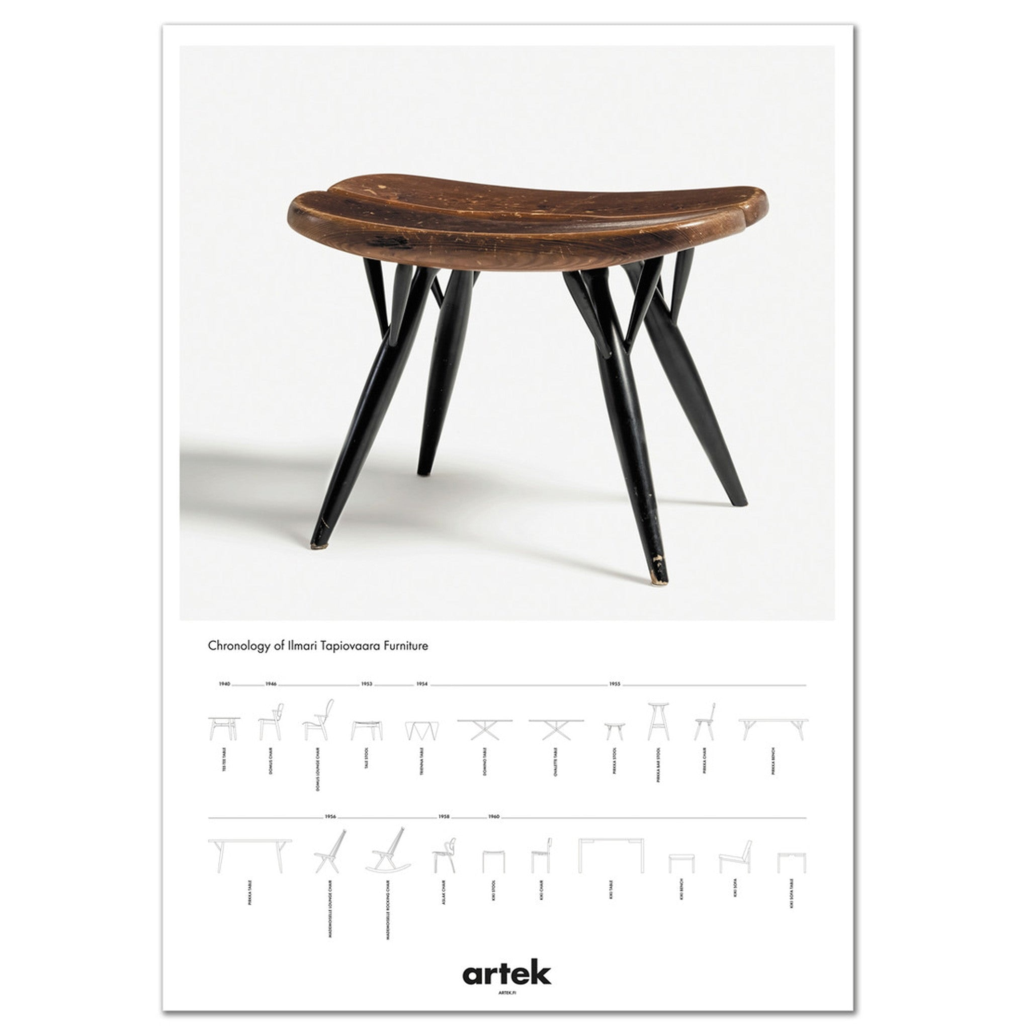Poster 2nd Cycle Pirkka Stool by Artek