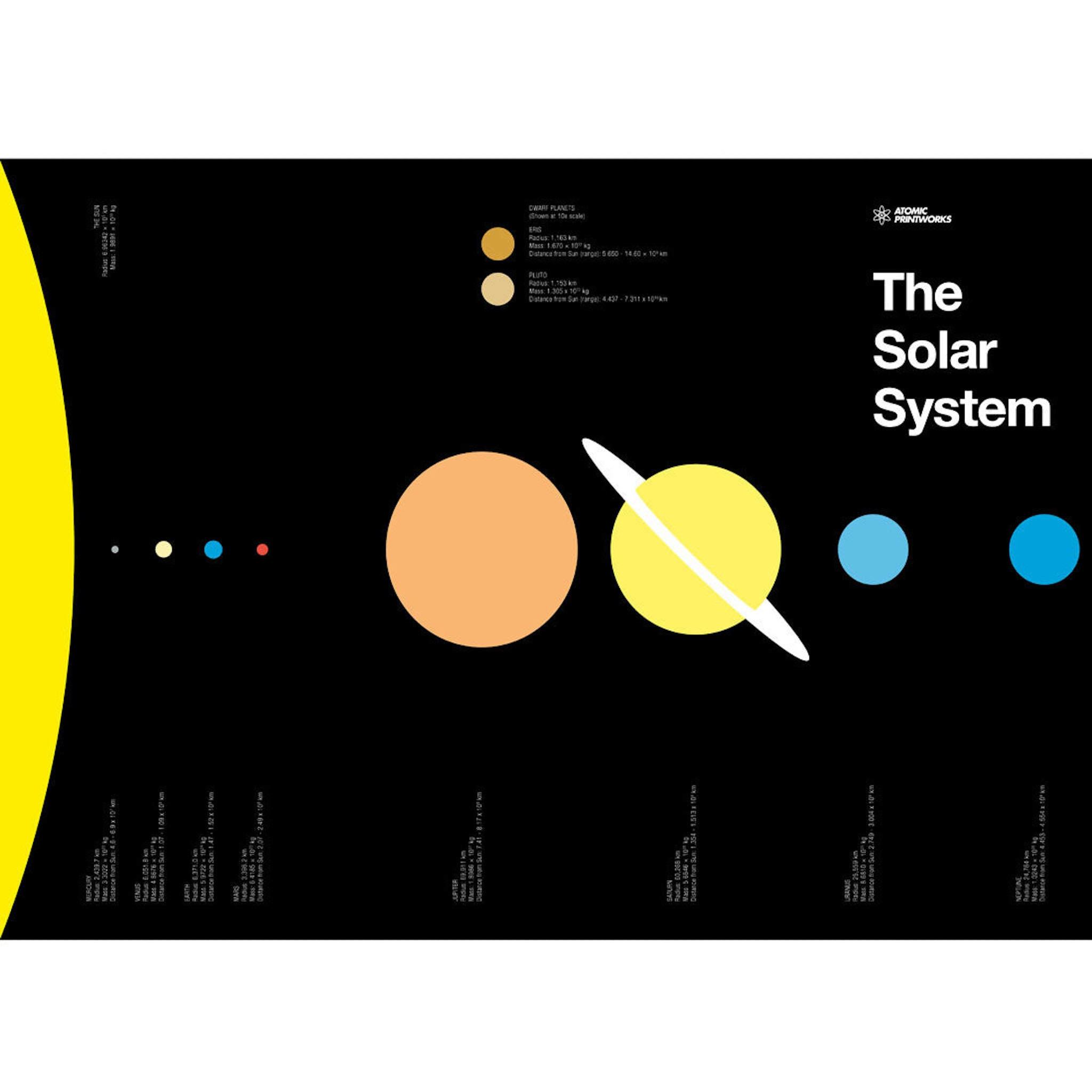 Solar System by Atomic Printworks