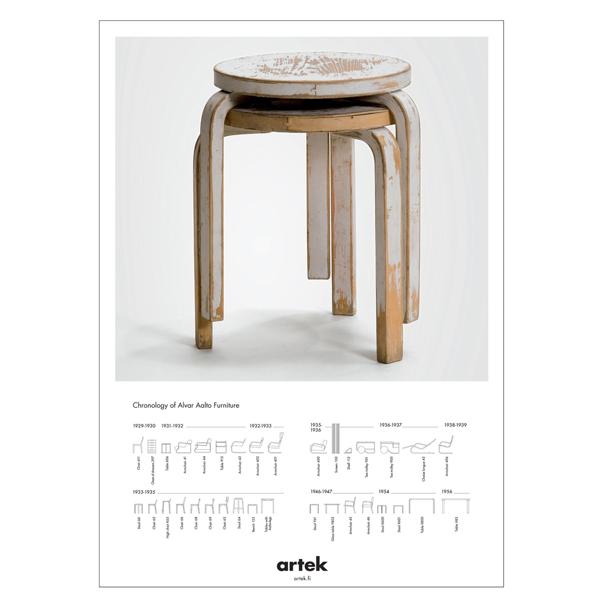 Poster 2nd Cycle Stool 60 by Artek